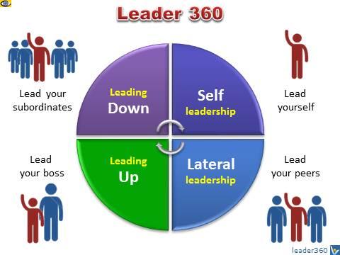 leader_360